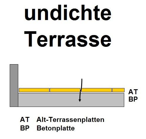 Gemeinsame terrasse-undicht-sani1 - .. @WZ_37